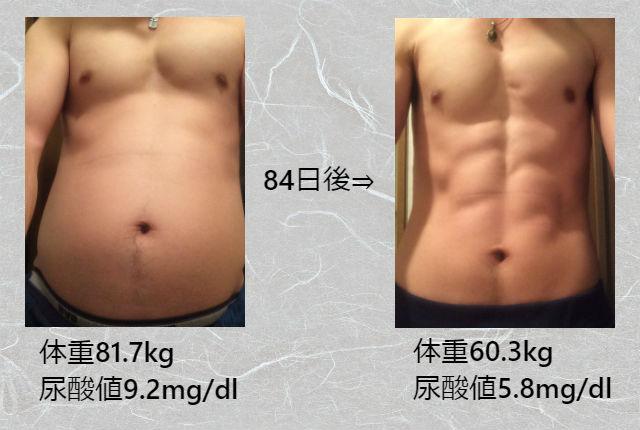 薬を使わずに2ヶ月半で体重81.7kgから60.3kgまで減量、尿酸値を9.2mg/dlから5.8mg/dlまで下げた方法